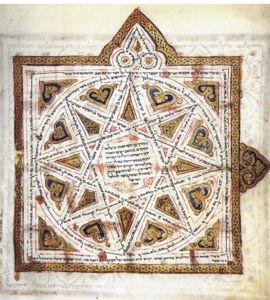 Podcast radio: que sont la Bible Hébraïque et l'Ancien Testament?, avec Thomas Römer
