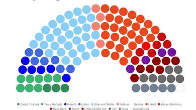Elections: le casse-tête de la proportionnelle