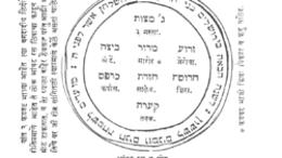Voyage des textes dans les mondes juifs